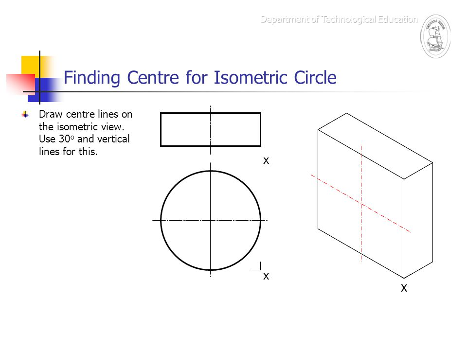 Finding Centre for Isometric Circle
