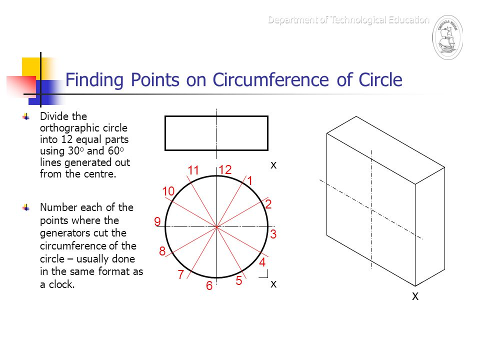Finding Points on Circumference of Circle