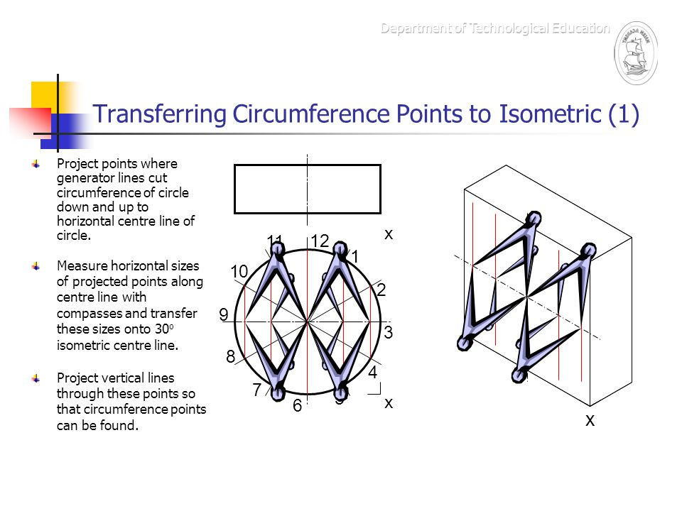 Transferring Circumference Points to Isometric (1)