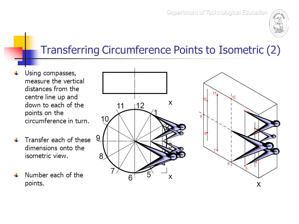 Transferring Circumference Points to Isometric (2)