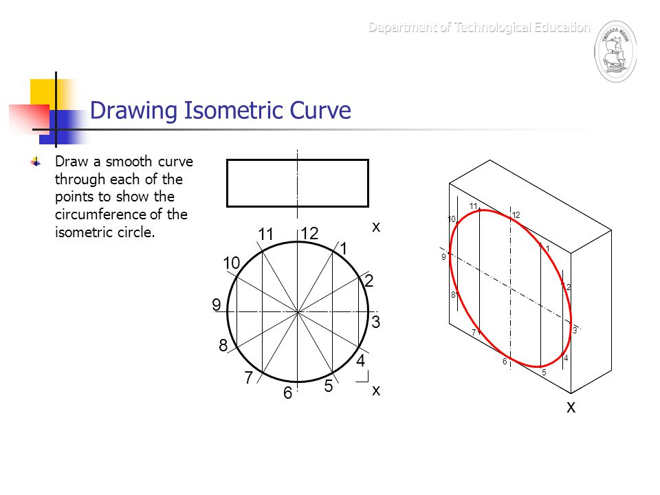 Drawing Isometric Curve