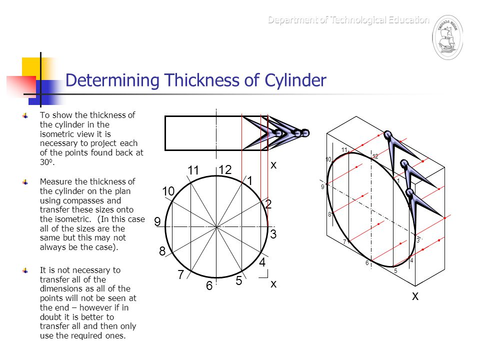 Determining Thickness of Cylinder