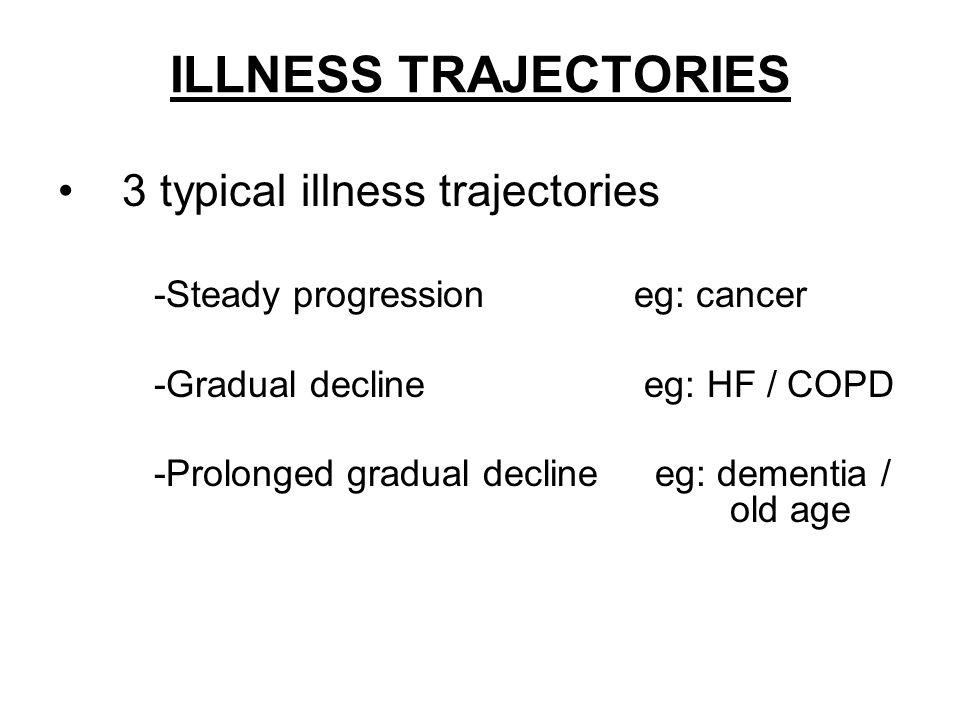 ILLNESS TRAJECTORIES 3 typical illness trajectories