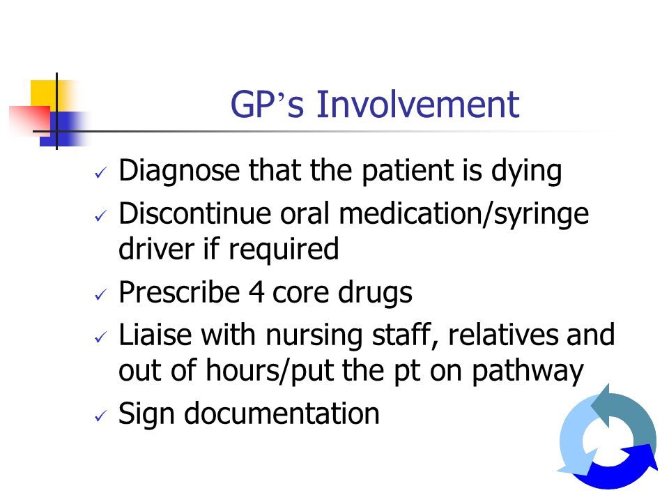 GP's Involvement Diagnose that the patient is dying