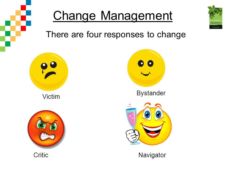 Change Management There are four responses to change Bystander Victim
