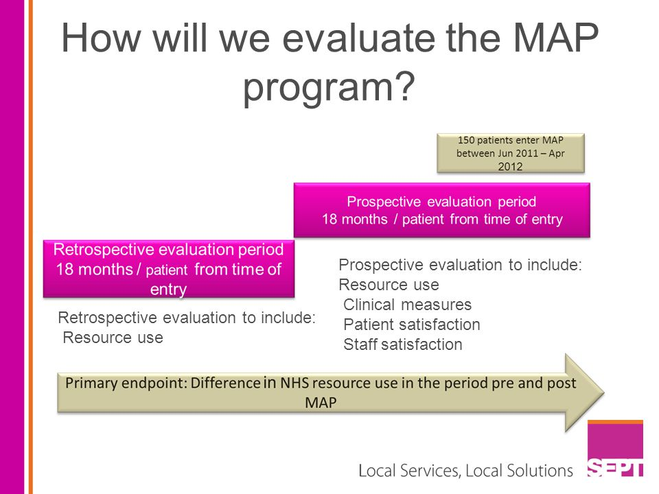 How will we evaluate the MAP program