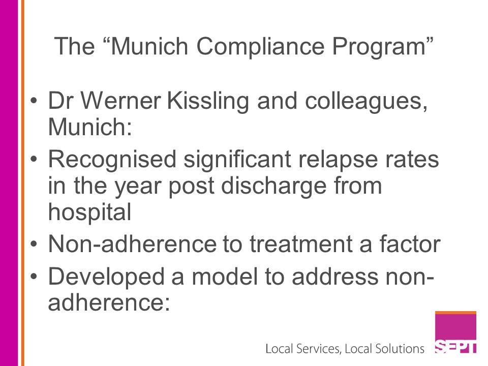 The Munich Compliance Program