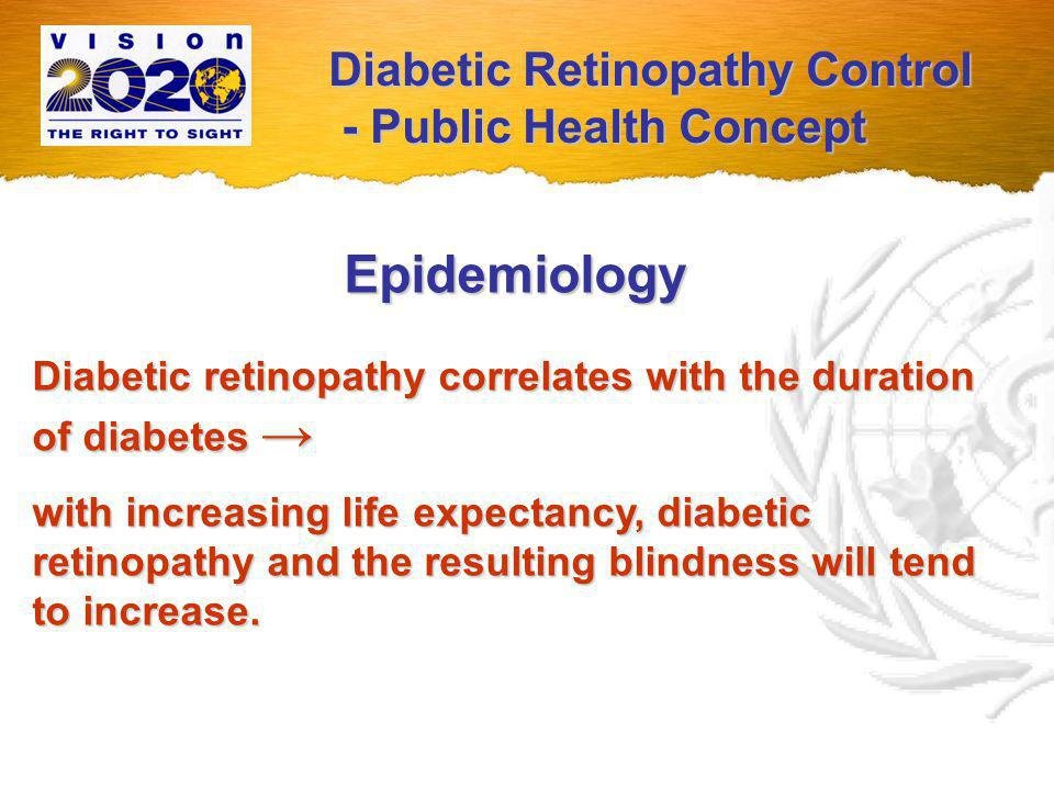 Epidemiology Diabetic Retinopathy Control - Public Health Concept