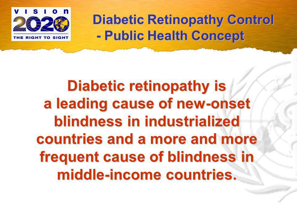 Diabetic retinopathy is