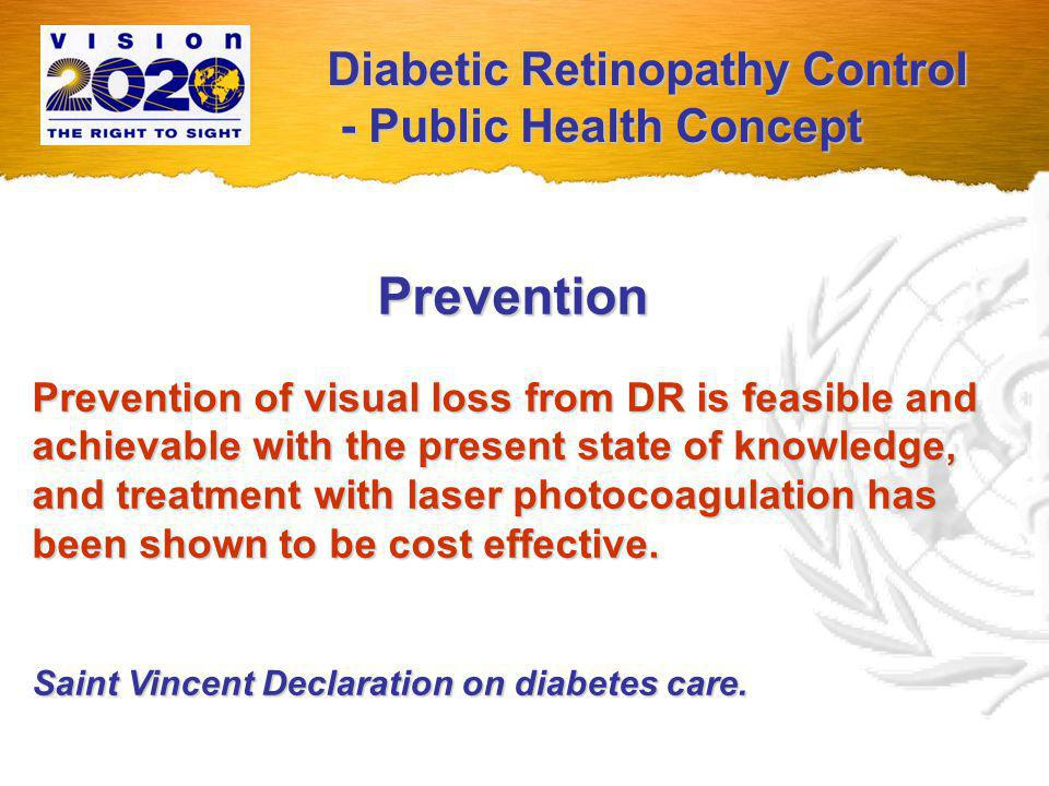 Prevention Diabetic Retinopathy Control - Public Health Concept