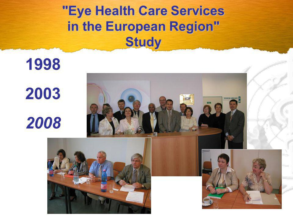 Eye Health Care Services in the European Region Study