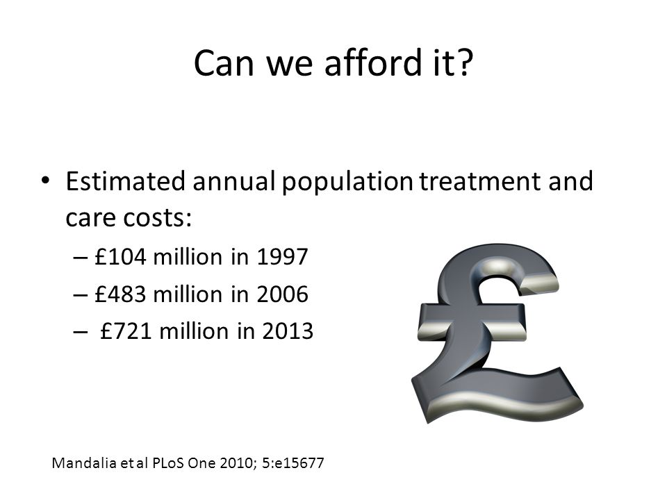 Can we afford it Estimated annual population treatment and care costs: £104 million in 1997. £483 million in 2006.