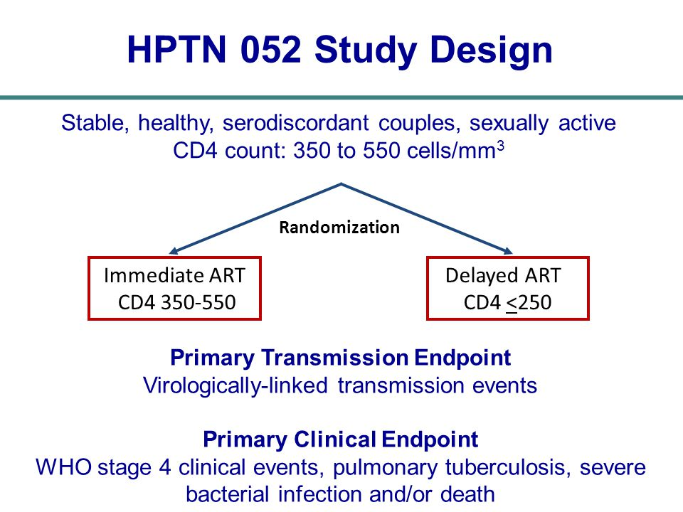 Primary Transmission Endpoint Primary Clinical Endpoint