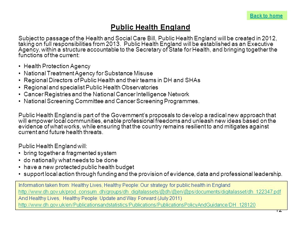 Back to home Public Health England.