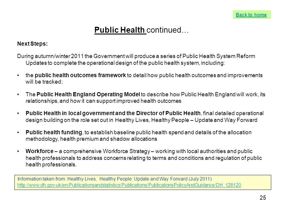 Public Health continued…