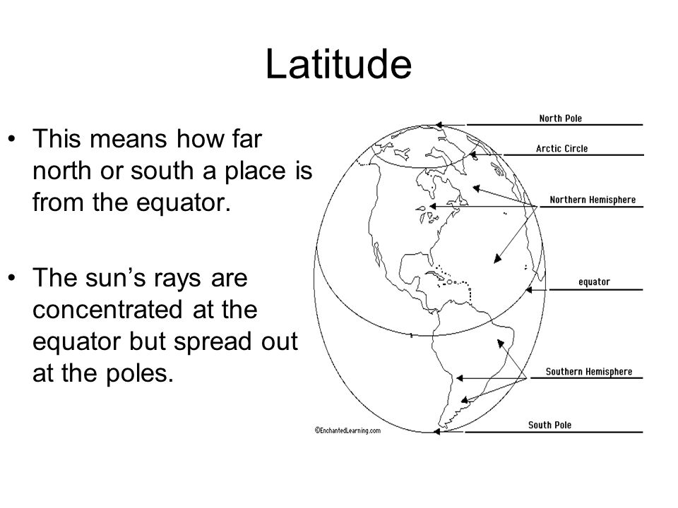 Latitude This means how far north or south a place is from the equator.