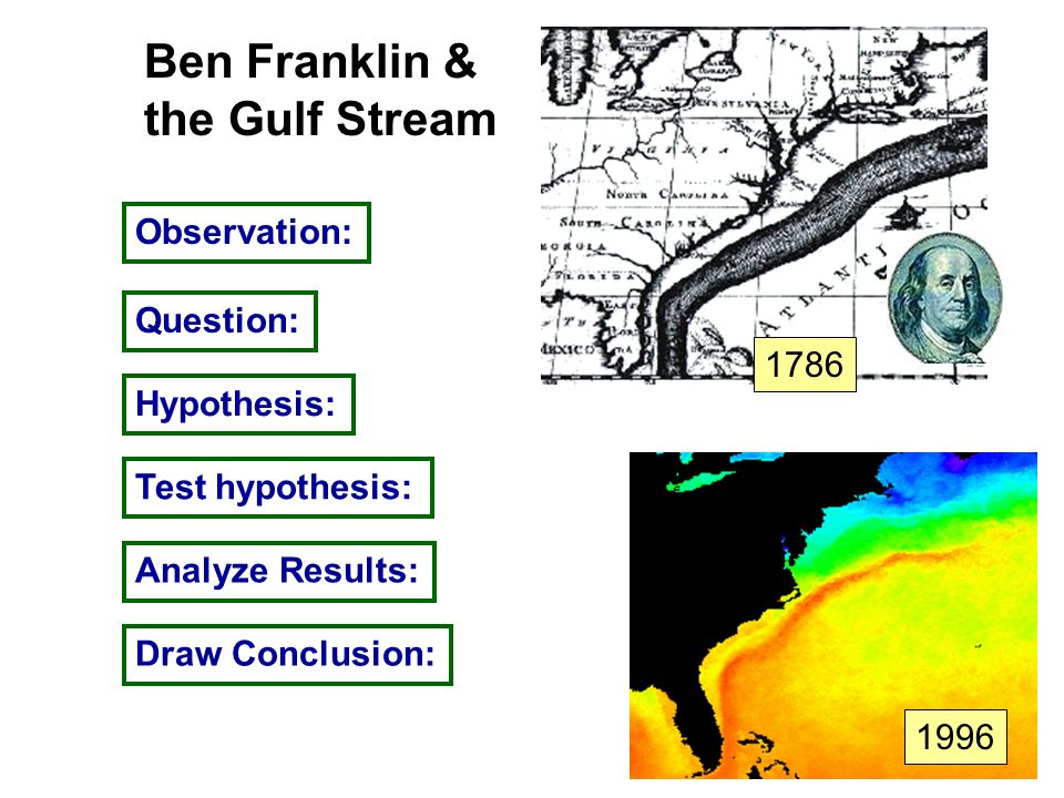 Ben Franklin & the Gulf Stream Observation: Question: 1786 Hypothesis:
