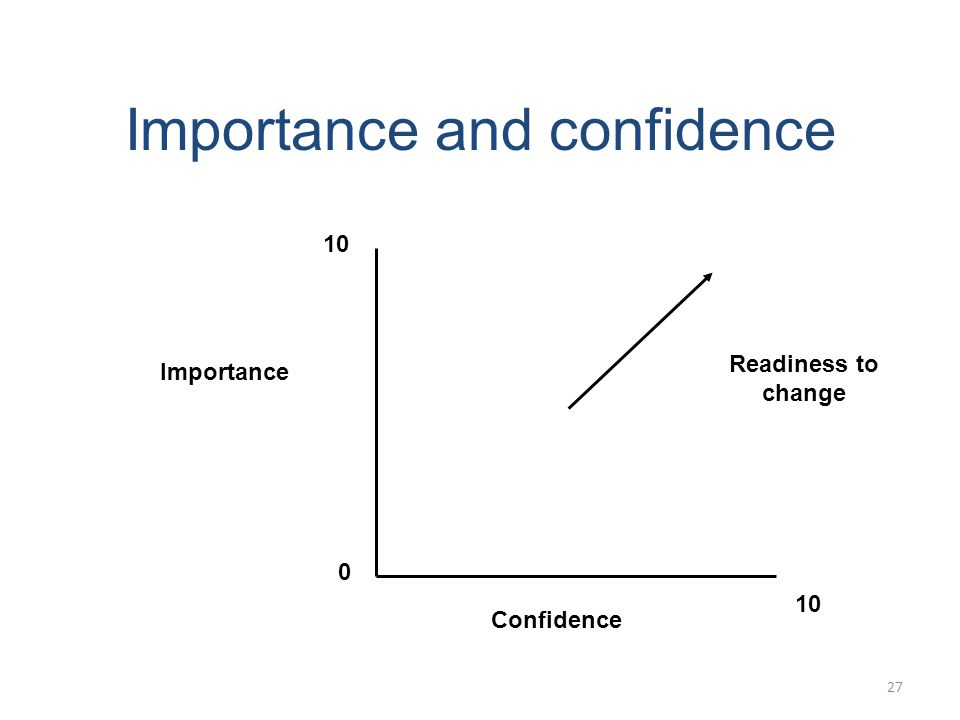 Importance and confidence