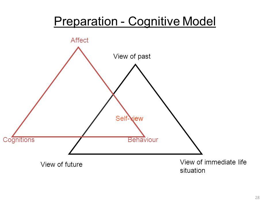 Preparation - Cognitive Model