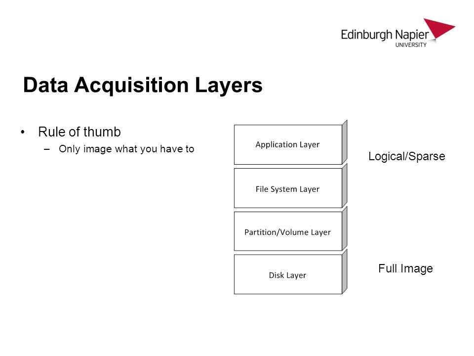Data Acquisition Layers