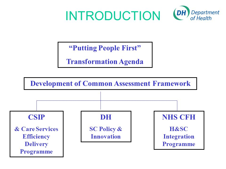 INTRODUCTION Putting People First Transformation Agenda