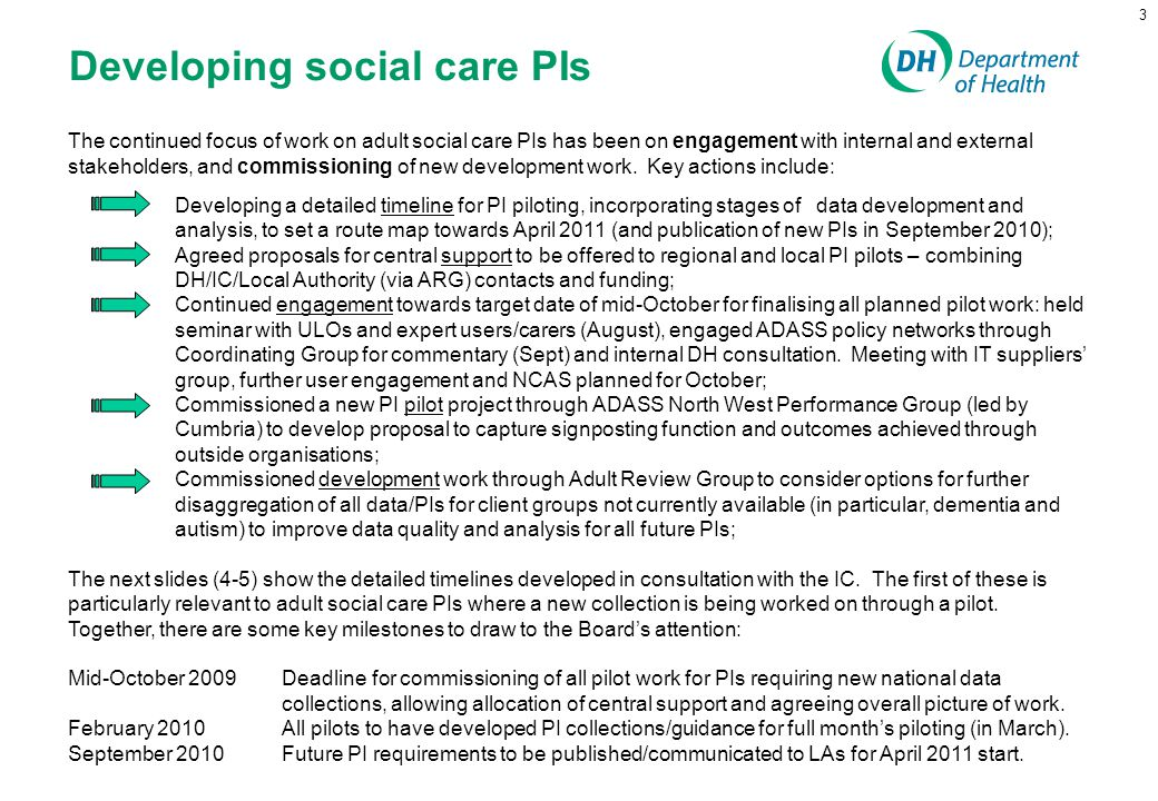 Developing social care PIs