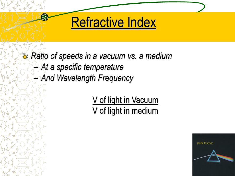 Refractive Index Ratio of speeds in a vacuum vs. a medium