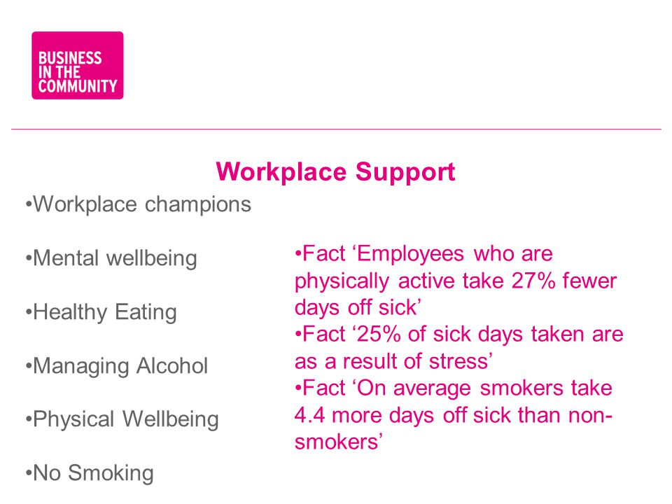 Workplace Support Workplace champions Mental wellbeing