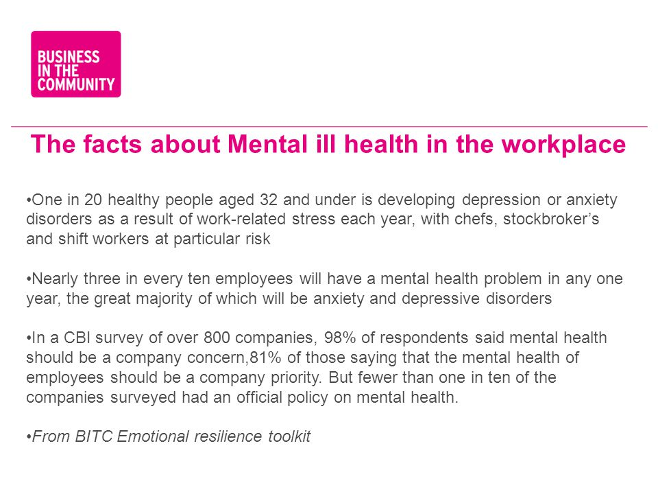 The facts about Mental ill health in the workplace