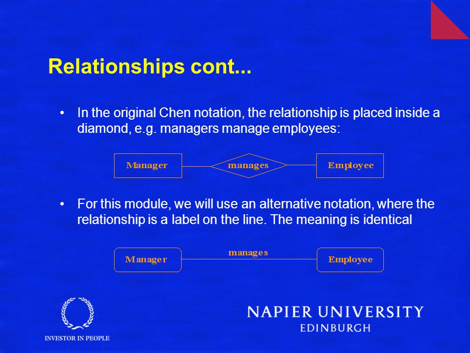 Relationships cont... In the original Chen notation, the relationship is placed inside a diamond, e.g. managers manage employees: