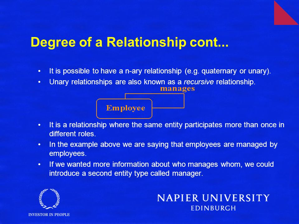 Degree of a Relationship cont...