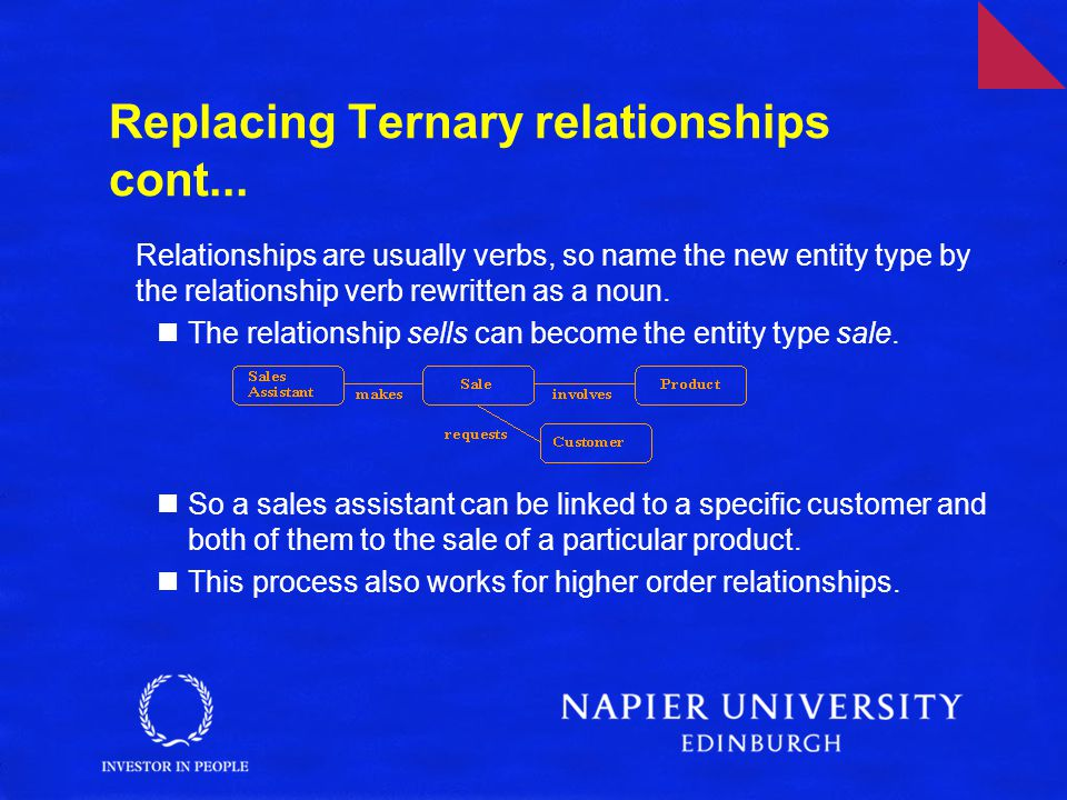 Replacing Ternary relationships cont...