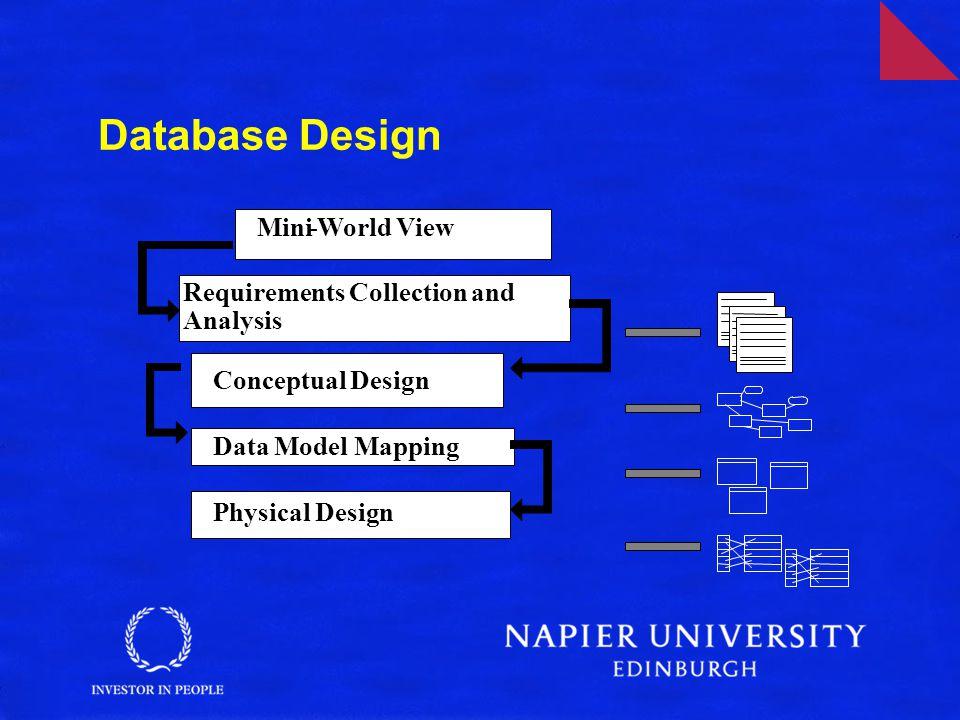 Database Design Physical Design Data Model Mapping Mini - World View
