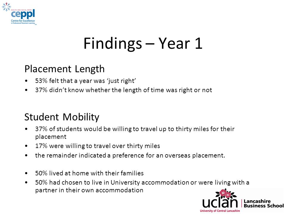 Findings – Year 1 Placement Length Student Mobility