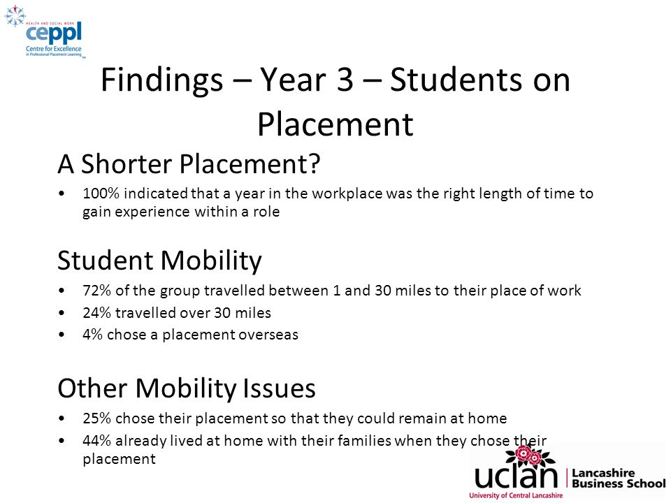 Findings – Year 3 – Students on Placement