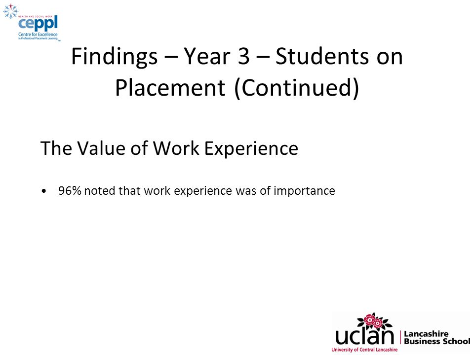 Findings – Year 3 – Students on Placement (Continued)