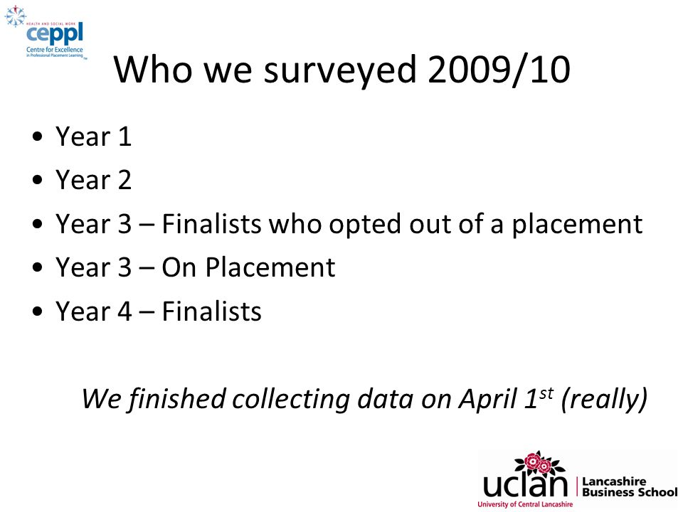 Who we surveyed 2009/10 Year 1 Year 2