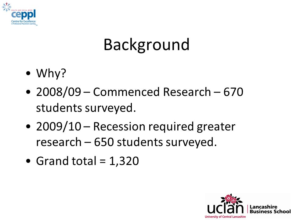 Background Why 2008/09 – Commenced Research – 670 students surveyed.