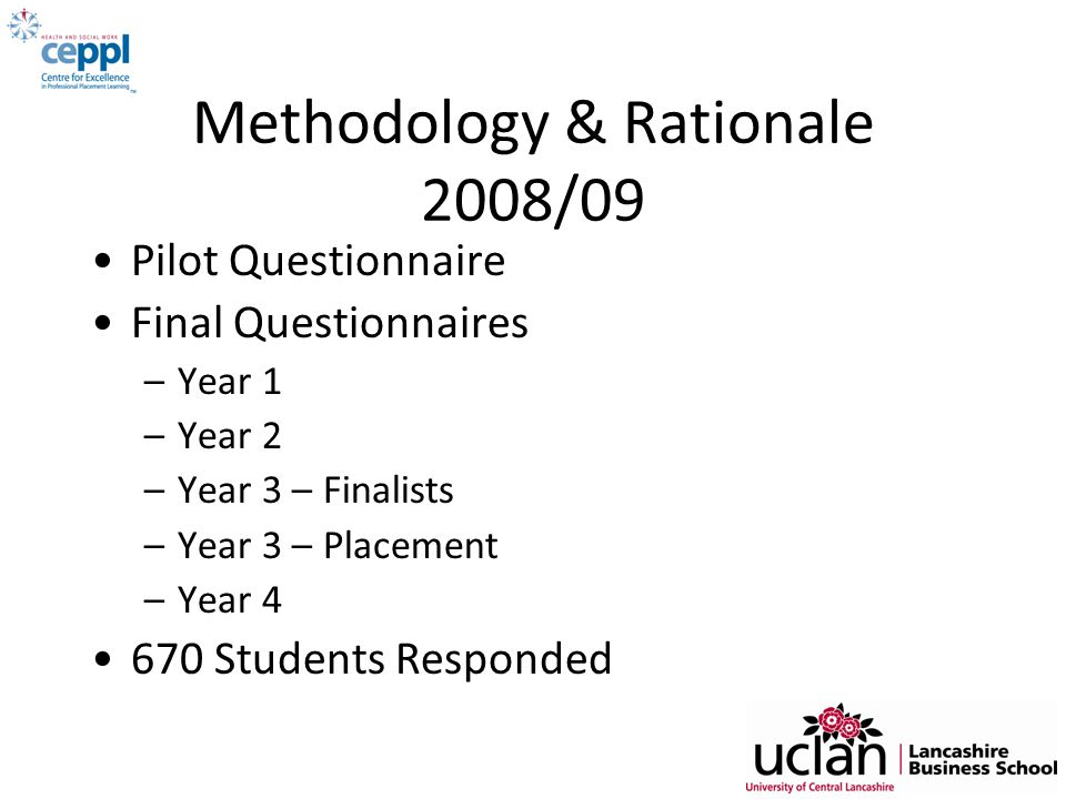 Methodology & Rationale 2008/09