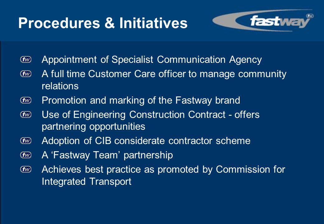 Procedures & Initiatives
