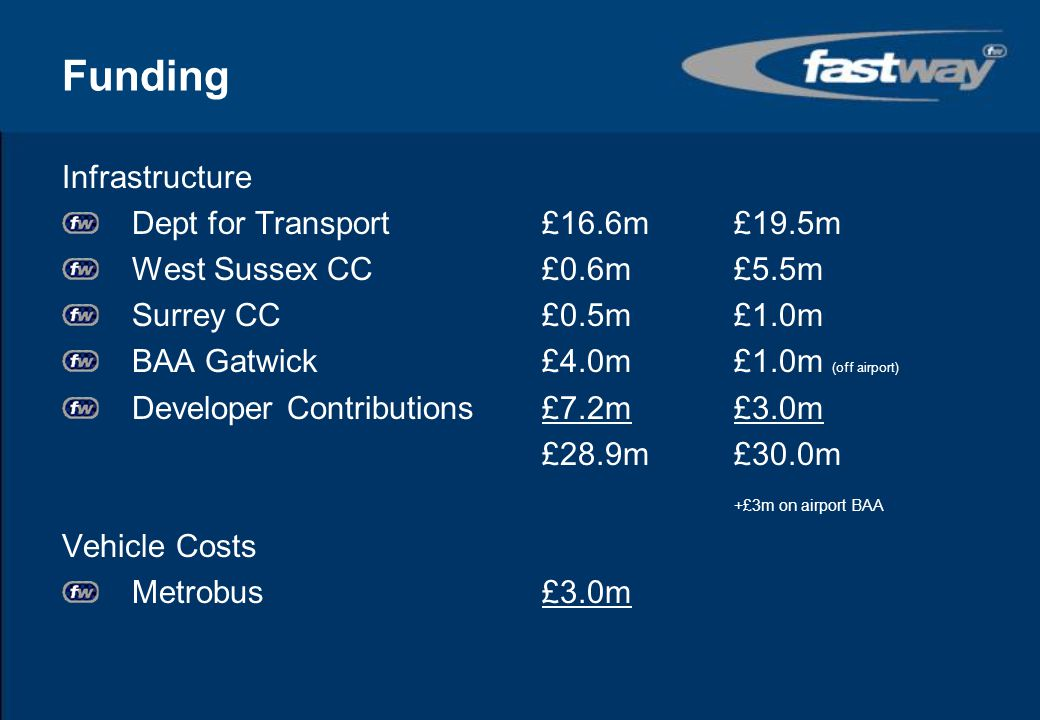 Funding Infrastructure Dept for Transport £16.6m £19.5m