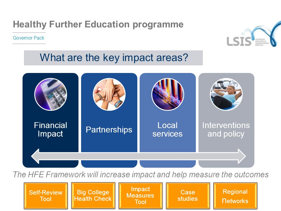 What are the key impact areas