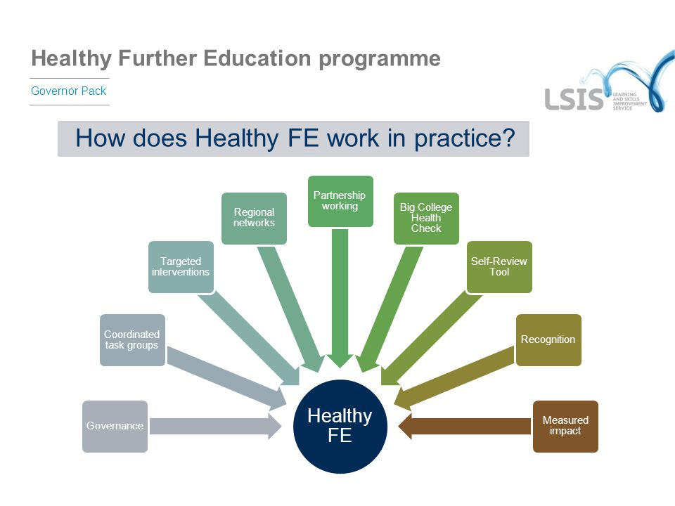 How does Healthy FE work in practice