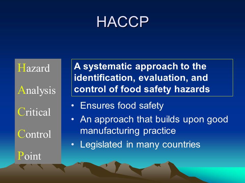 HACCP Hazard Analysis Critical Control Point