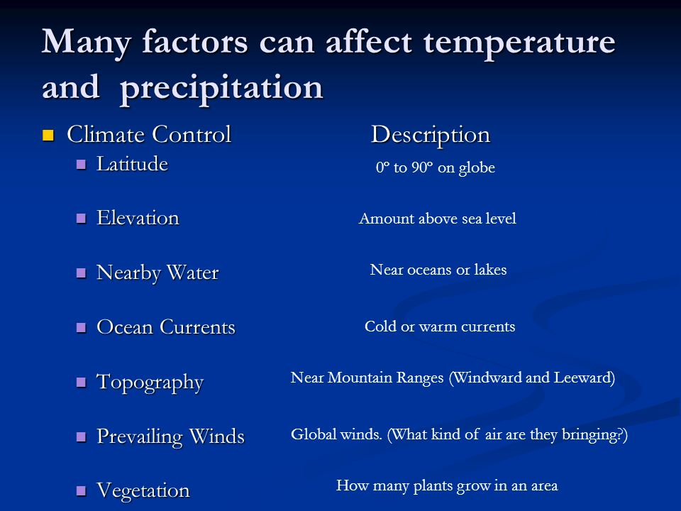 Many factors can affect temperature and precipitation