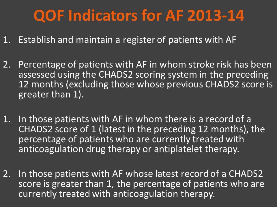 QOF Indicators for AF 2013-14 Establish and maintain a register of patients with AF.