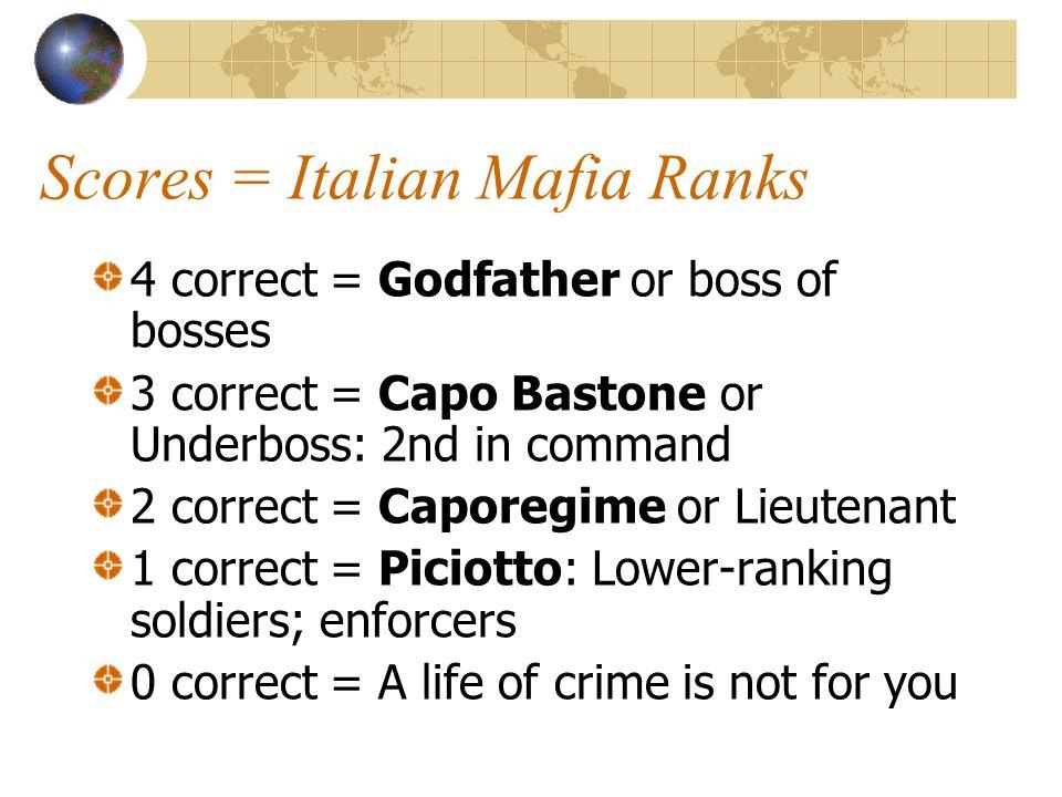 Scores = Italian Mafia Ranks