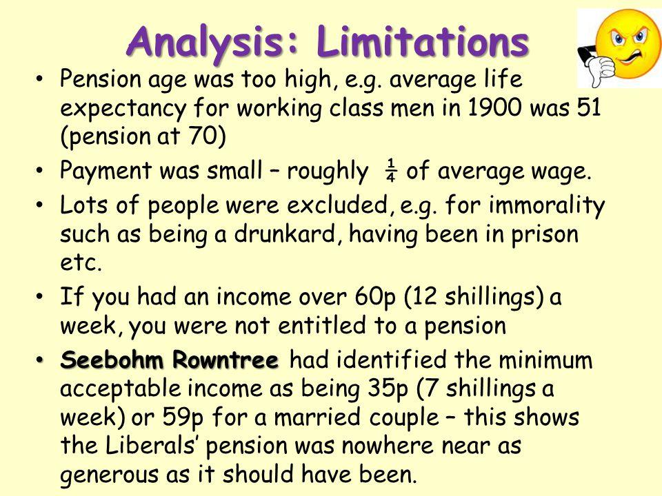 Analysis: Limitations