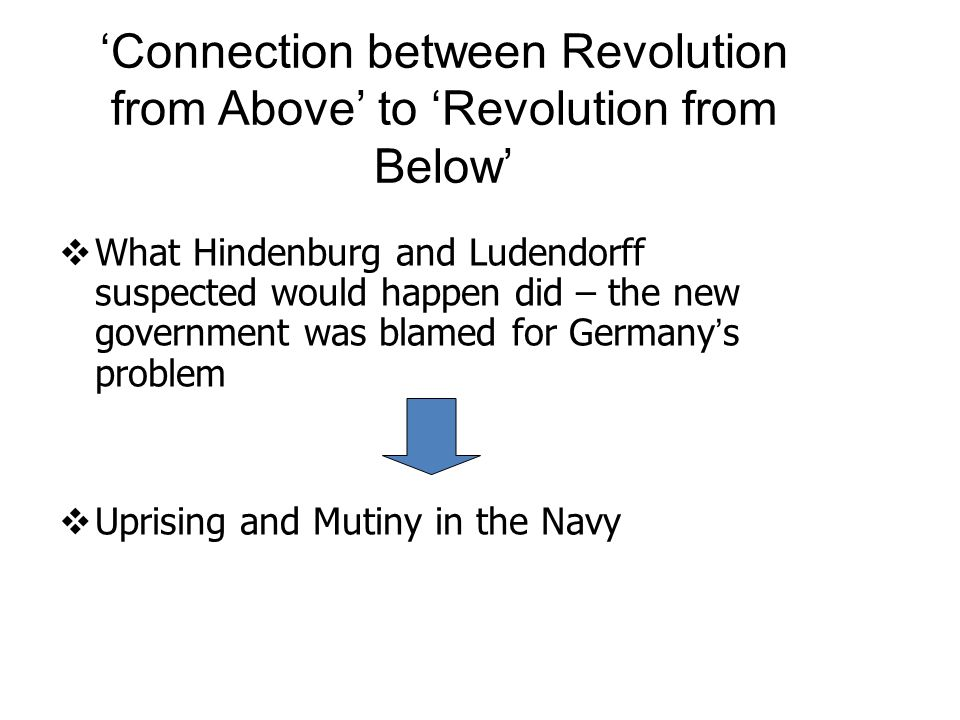 'Connection between Revolution from Above' to 'Revolution from Below'