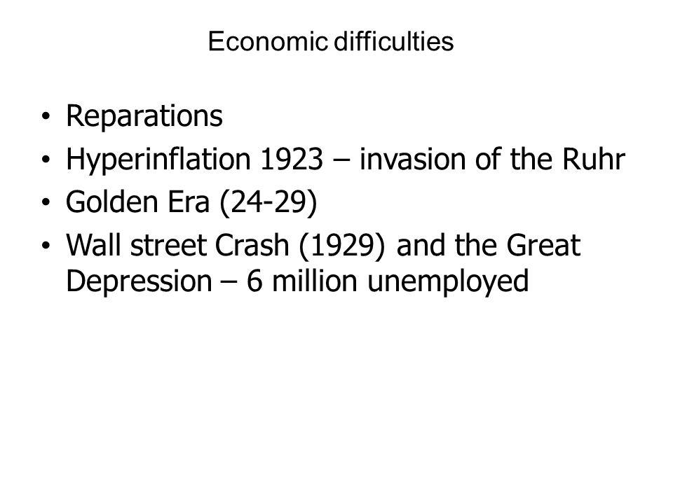 Economic difficulties